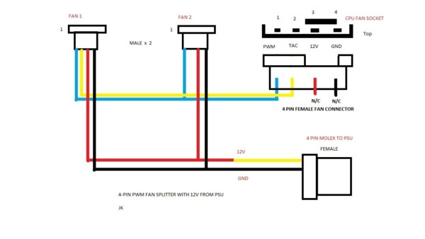 Diagram 4 Wire Cpu Fan Wiring Diagram Full Version Hd Quality Wiring Diagram Shah Yti Fr