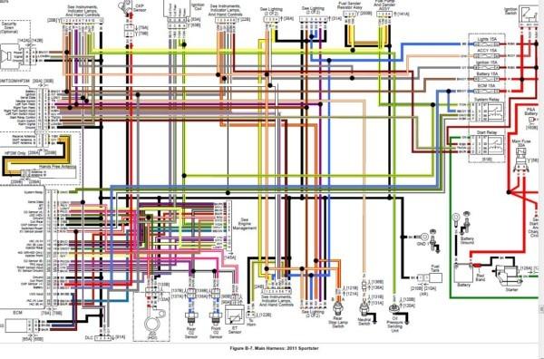 75 Ironhead Wiring Diagram