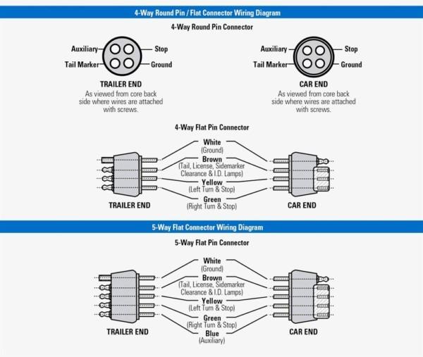 7 Pin Trailer Ke Wiring Diagram For