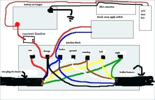 7 Wire Junction Box Diagram