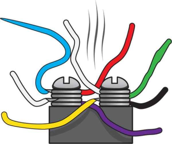 Abyc Color Codes For Boat Wiring