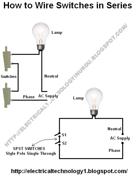 Prime Ac Isolator Wiring Diagram Wiring Diagrams For Your Car Or Truck Wiring 101 Hisonstrewellnesstrialsorg
