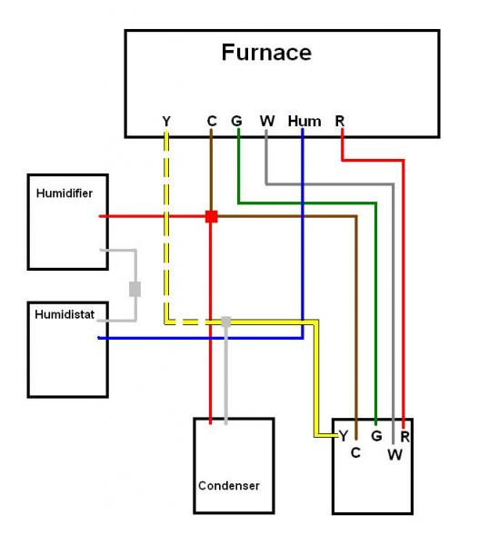 Goodman Heat Pump Thermostat Wiring