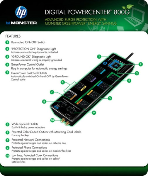 Amazon Com  Hp Monsterdigital Powercenter800g W Green Power 8