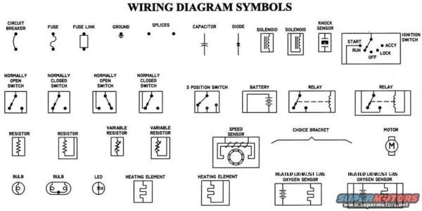 Auto Wiring Symbols