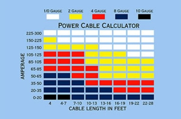 Automotive Wiring 101  Basic Tips, Tricks & Tools For Wiring Your