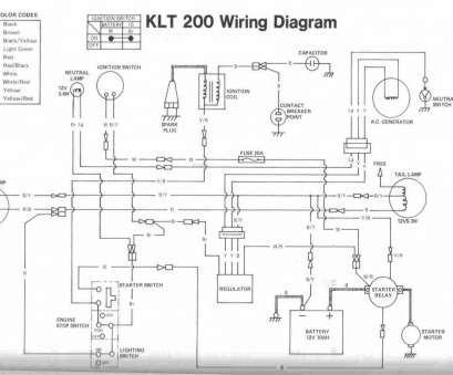 Automotive Wiring Diagrams, Dummies Nice …, Wiring Diagrams