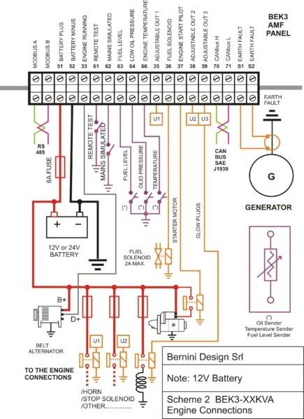 Basic Diagram Of Wiring A Plc