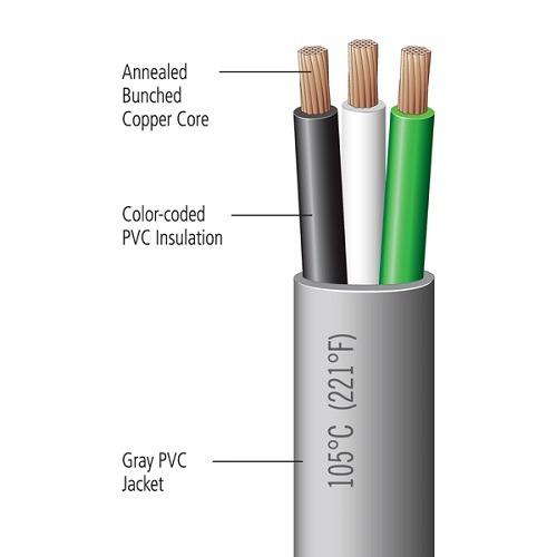 Black White Green Wire Diagram