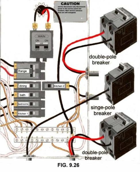 Breaker Box Diagram