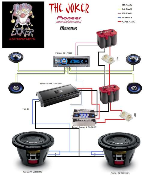 Car Stereo Installation Wiring Diagram