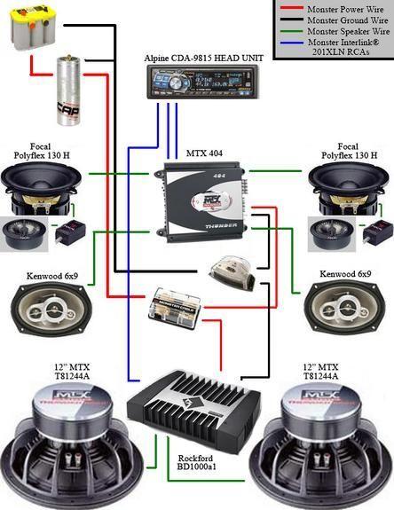 Car Sound System Diagram Best 1998 2002 Ford Explorer  B Stereo  B