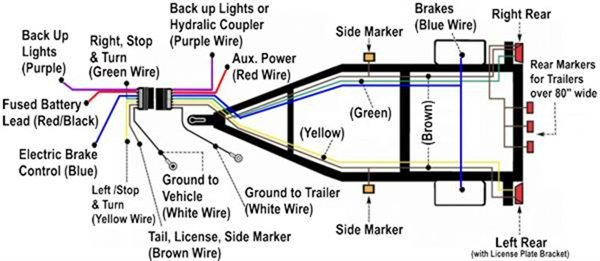Caravan Trailer Wiring Questions & Answers (with Pictures)