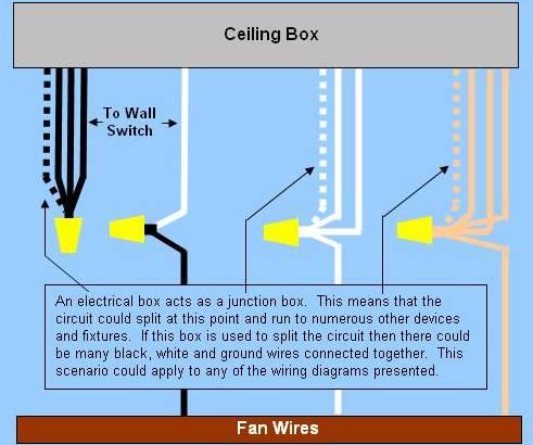 Ceiling Fan Wiring