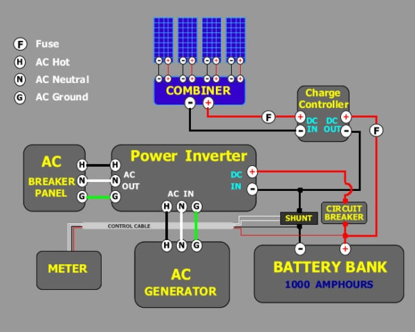 Circuit Diagrams Of Example Solar Energy Wiring Systems