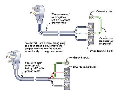 Clothes Dryer Wiring
