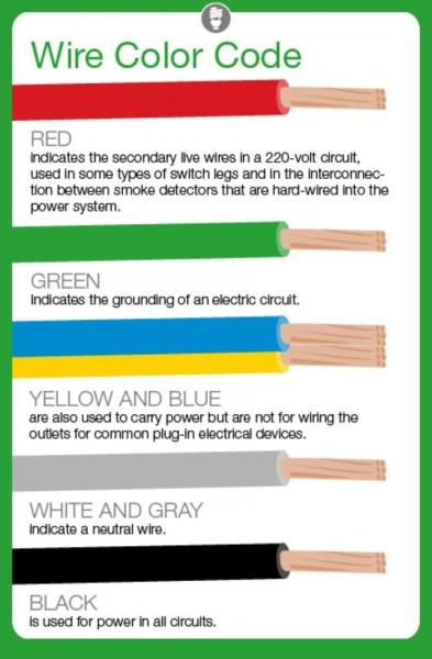 Color Wire Diagram