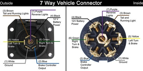 Connecting Of 7 Way Wiring Harness On 2005 Chevy Express Van To 7