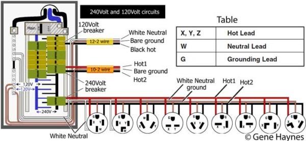 D V Outlet New Tablesaw V How To Wire 240v Outlet