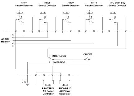 Daisy Chain Wiring Diagram Smoke Detectors