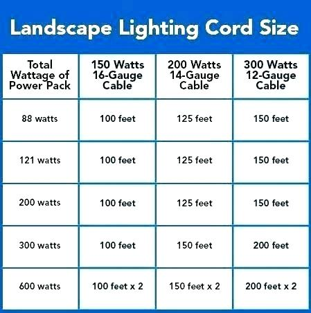 low voltage lighting wire size calculator