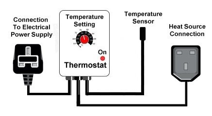 Diagram Of A Thermostat