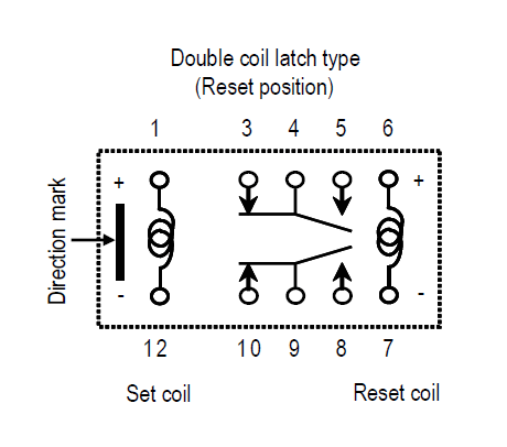 Do Latching Relays Controlled By Two Different Open Close
