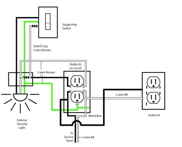 Electrical Home Wiring Diagram