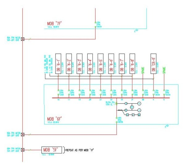 Electrical Installation Wiring Pictures  Building's Electrical