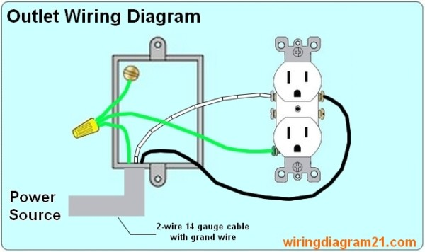 Basic Electrical Outlet Wiring