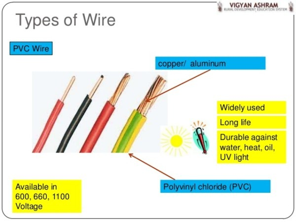 Electrical Wire  Electrical Wire Uses