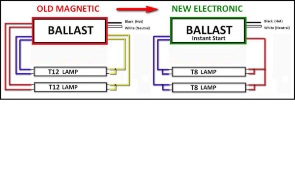 Electronic Ballast Wiring Instruction
