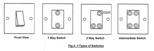 Engineering Boy  How To Do Wiring For 1 Way, 2 Way And