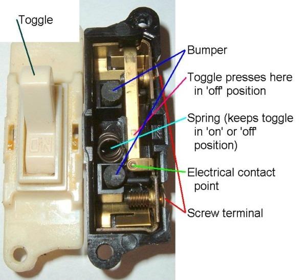 File Light Switch Inside Explained Jpg