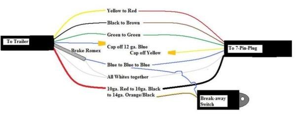 Flat Trailer Wiring Diagram
