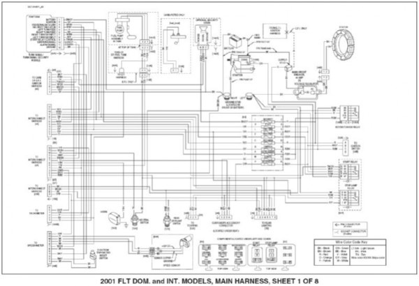 Harley Wiring Diagram