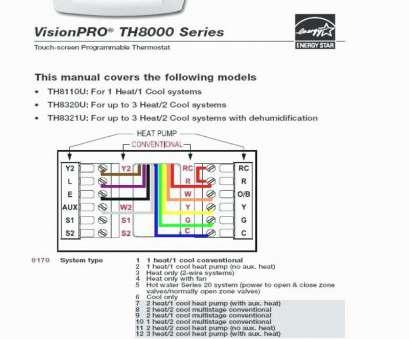 Focuspro 5000 Wiring Diagram
