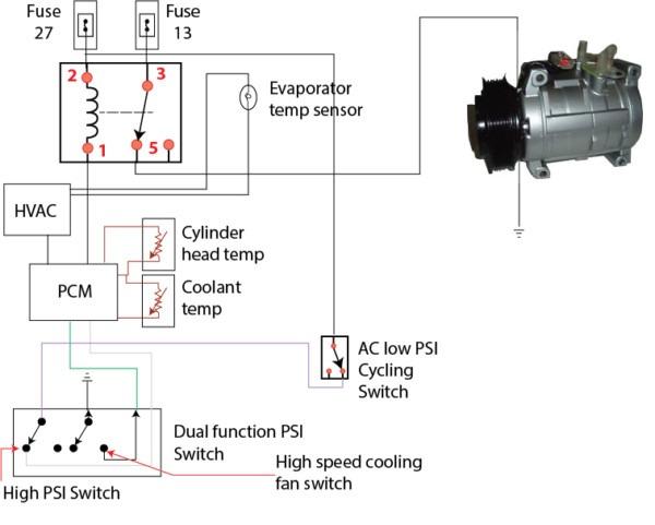 Ford Escape Ac Wiring Diagram — Ricks Free Auto Repair Advice