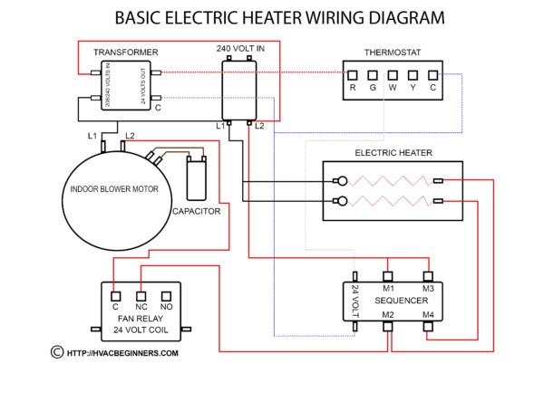 Furnace Wire Diagram