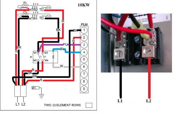Electrical Wiring Requirements