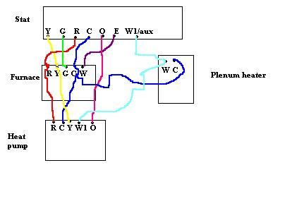 Heat Wiring Diagrams Wiring Diagram Electric Furnace The Wiring