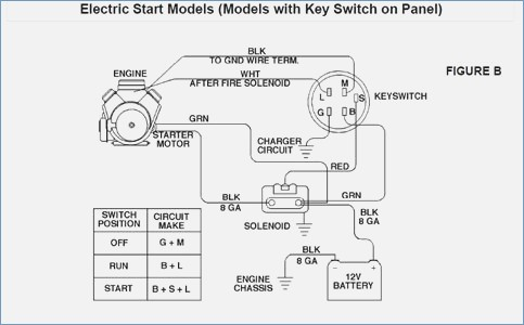 Honda Gx390 Wiring Diagram - 4 Wire Wirsbo Valve Wiring Diagrams for Wiring  Diagram SchematicsWiring Diagram Schematics