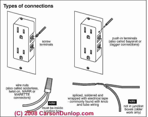 How To Connect Wall Outlet Types Of Electrical Wire Connections C