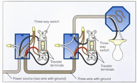 How To Hook Up 3 Way Switch 2 Black 1 Red, Make Life Easier With A