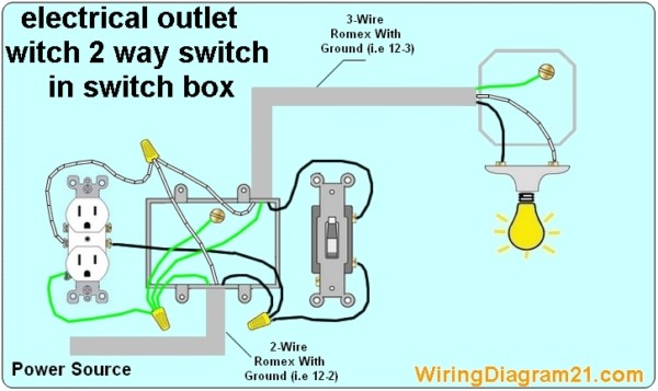 How To Wire A Light Switch From A Plug