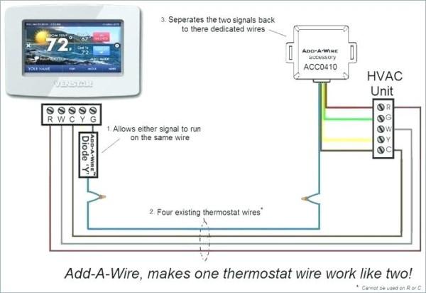 Hunter Thermostat Instructions Programming A Hunter Thermostat