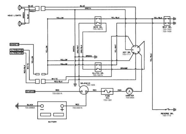 Huskee Riding Lawn Mower Wiring Diagram