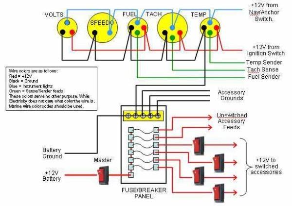 Inboard Wiring Diagram