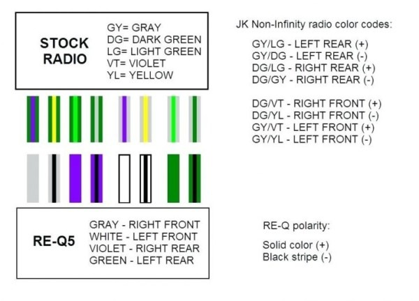 1999 Jeep Wrangler Stereo Wiring Diagram