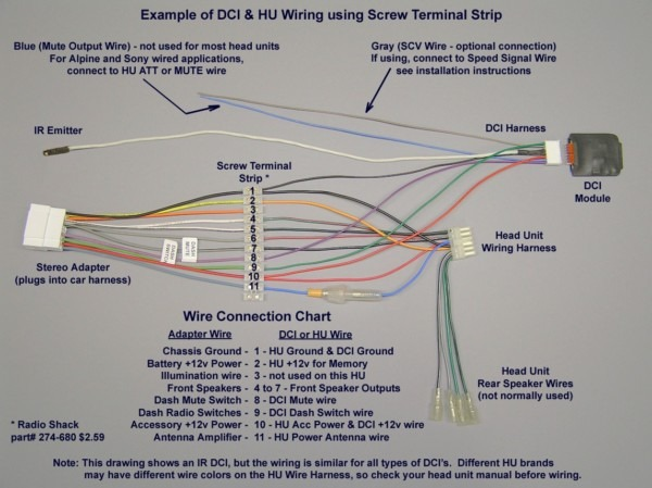wiring harness connect colors wiring diagramkenwood wiring harness diagram colors